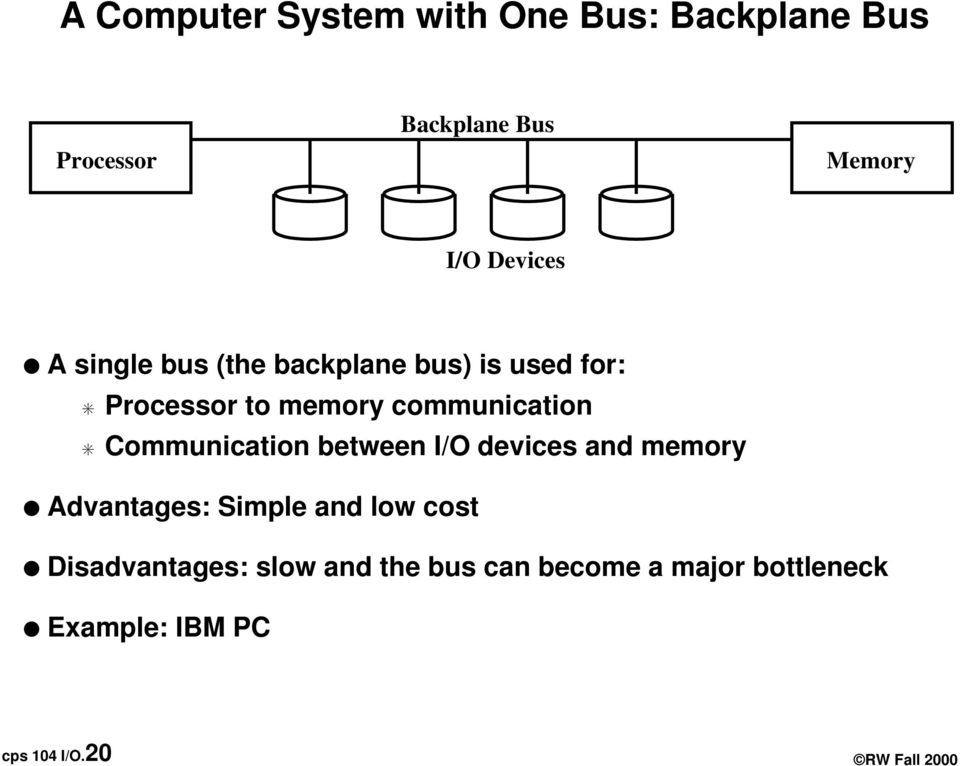 Communication between I/O devices and memory Advantages: Simple and low cost