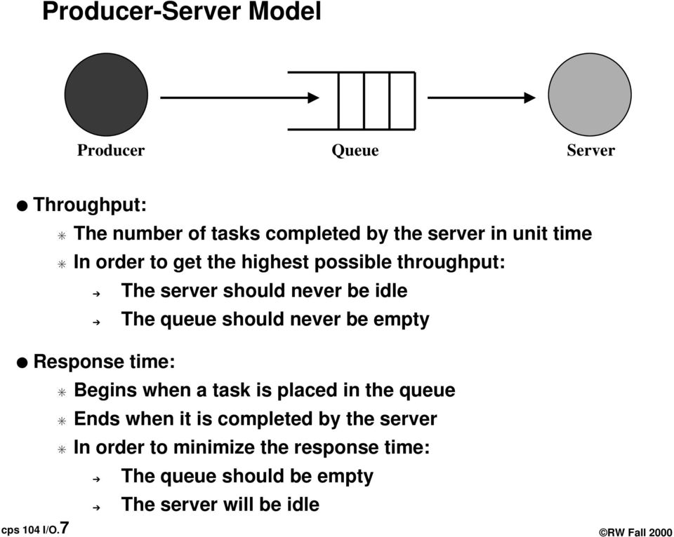 be empty Response time: Begins when a task is placed in the queue Ends when it is completed by the server In