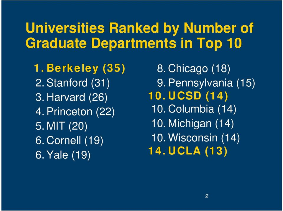 The University of California at Berkeley  A Brief Overview