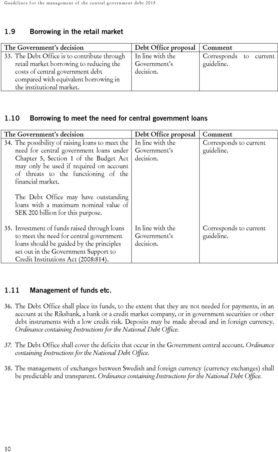 10 Borrowing to meet the need for central government loans The decision Debt Office proposal Comment 34.