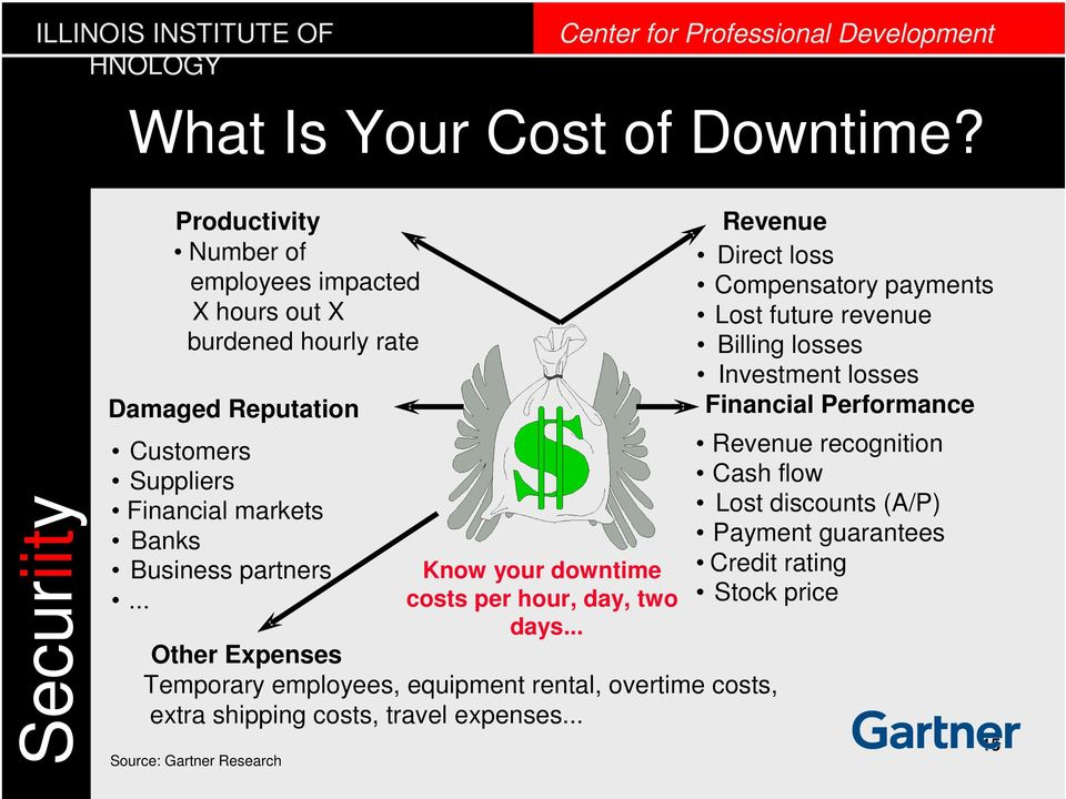 partners... Source: Gartner Research Know your downtime costs per hour, day, two days.