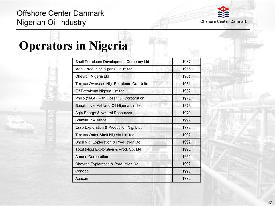 Nigeria: A market for the Danish offshore industry? Seminar