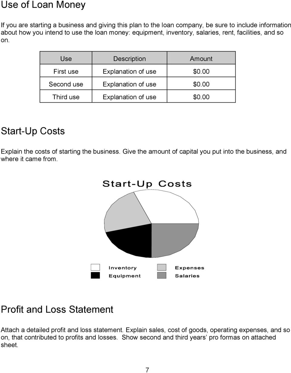 00 Start-Up Costs Explain the costs of starting the business. Give the amount of capital you put into the business, and where it came from.