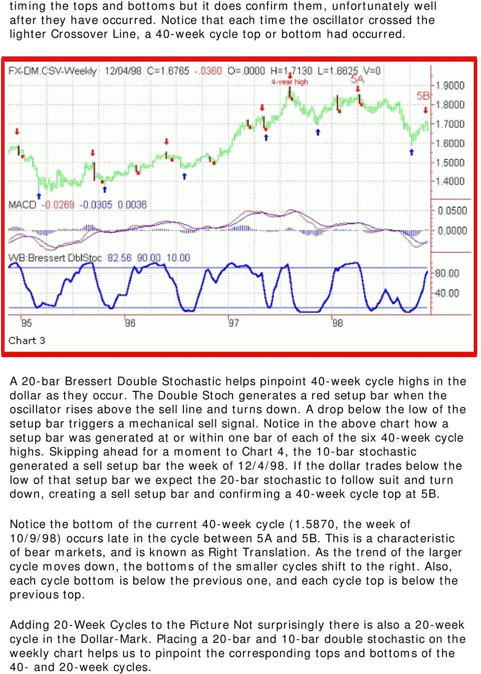 A 20-bar Bressert Double Stochastic helps pinpoint 40-week cycle highs in the dollar as they occur.