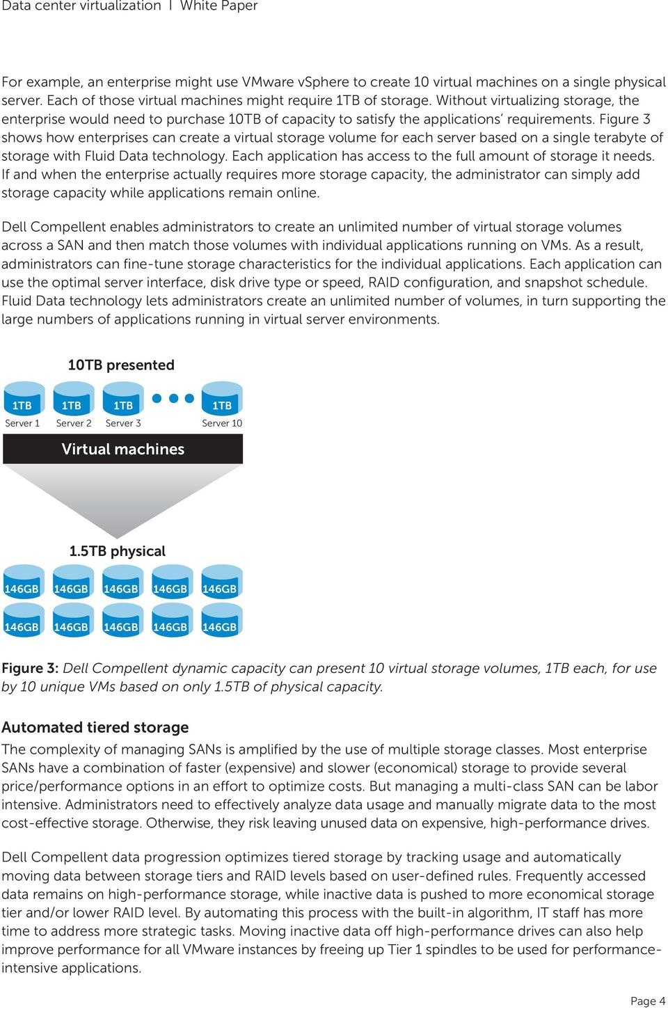 Figure 3 shows how enterprises can create a virtual storage volume for each server based on a single terabyte of storage with Fluid Data technology.
