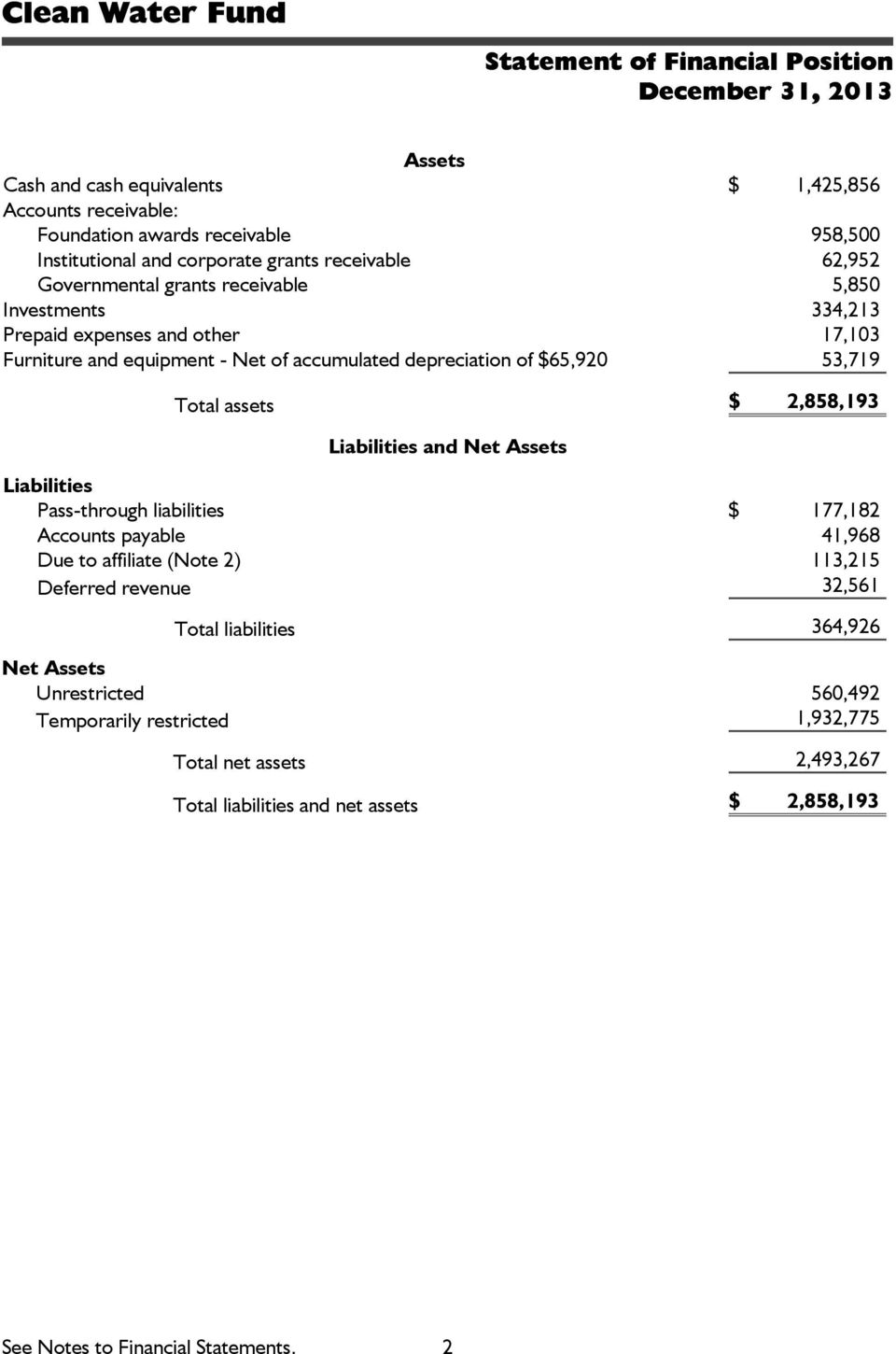 assets $ 2,858,193 Liabilities and Net Assets Liabilities Pass-through liabilities $ 177,182 Accounts payable 41,968 Due to affiliate (Note 2) 113,215 Deferred revenue 32,561 Total