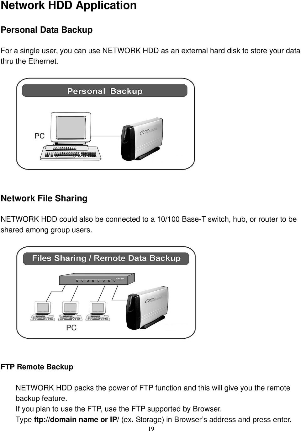 Network File Sharing NETWORK HDD could also be connected to a 10/100 Base-T switch, hub, or router to be shared among group users.