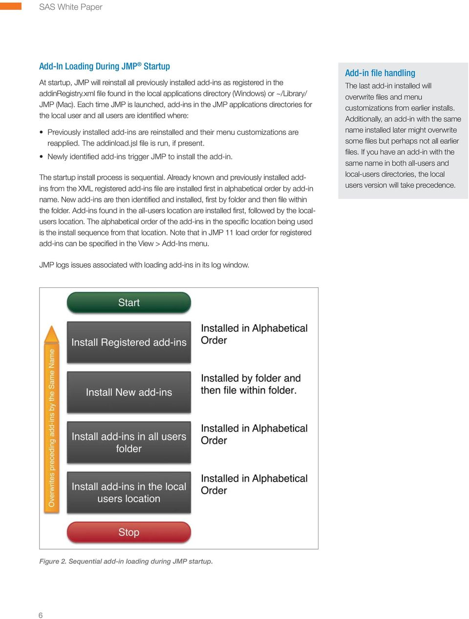 Best Practices in JMP Add-In Management WHITE PAPER - PDF