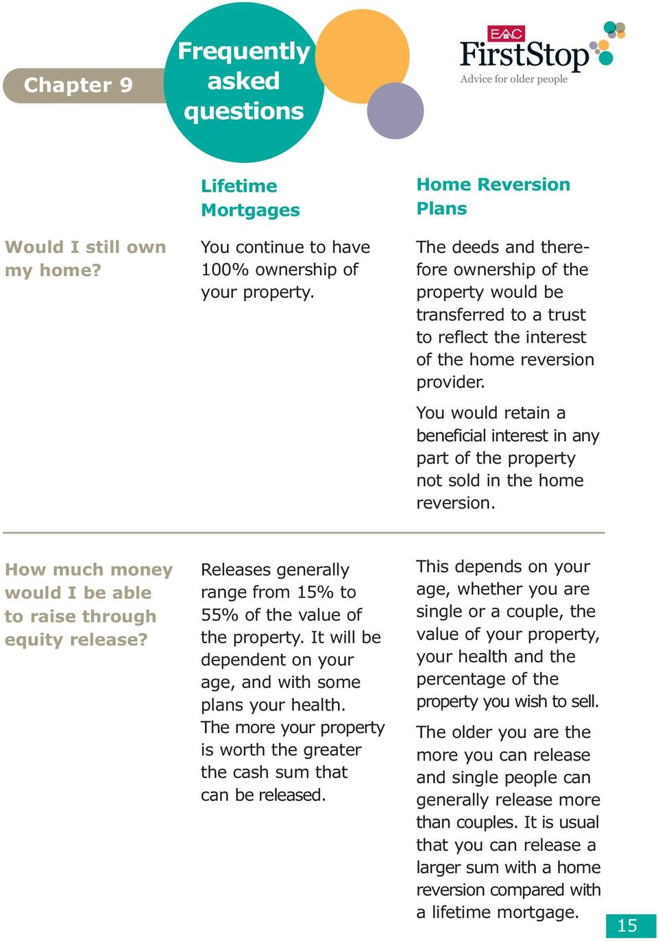 You would retain a beneficial interest in any part of the property not sold in the home reversion. How much money would I be able to raise through equity release?
