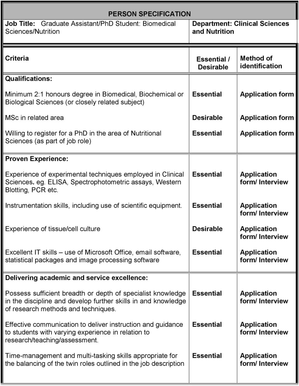 of Nutritional Sciences (as part of job role) Desirable form form form Proven Experience: Experience of experimental techniques employed in Clinical Sciences. eg.