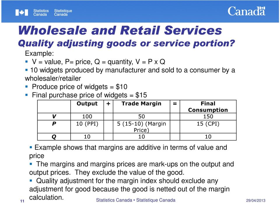 purchase price of widgets = $15 Output + Trade Margin = Final Consumption V 100 50 150 P 10 (PPI) 5 (15-10) (Margin 15 (CPI) Price) Q 10 10 10 Example shows that margins are