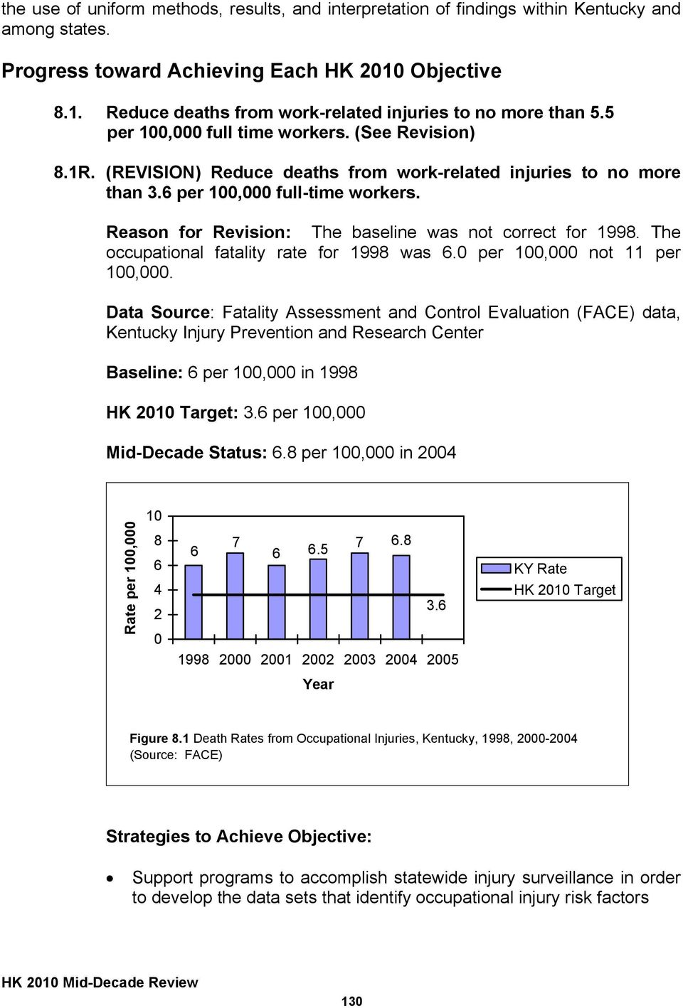 The occupational fatality rate for 1998 was 6.0 per not 11 per.