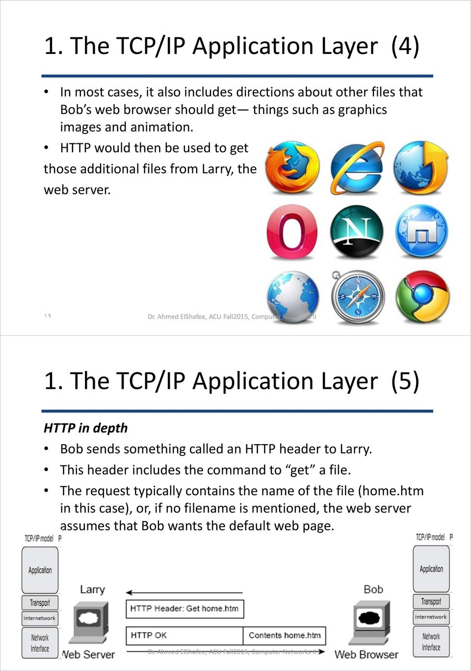 The TCP/IP Application Layer (5) HTTP in depth Bob sends something called an HTTP header to Larry. This header includes the command to get a file.