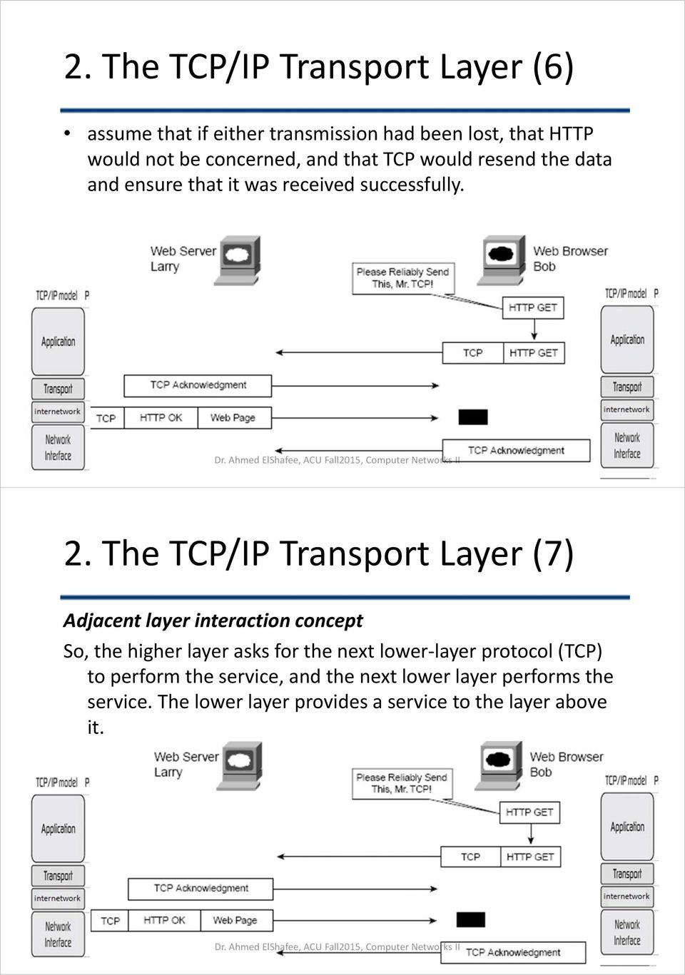 The TCP/IP Transport Layer (7) Adjacent layer interaction concept So, the higher layer asks for the next lower layer