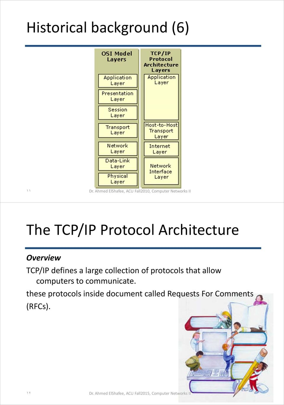 Architecture Overview TCP/IP defines a large collection of protocols