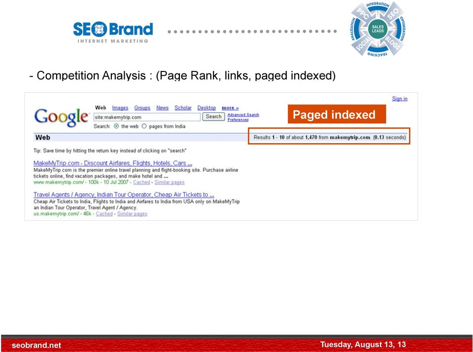 Rank, links, paged indexed) Page