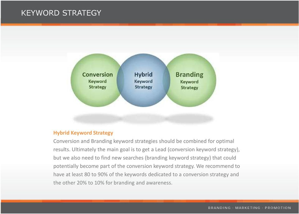 Ultimately the main goal is to get a Lead (conversion keyword strategy), but we also need to find new searches