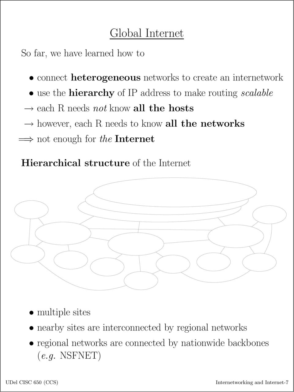 the networks = not enough for the Internet Hierarchical structure of the Internet multiple sites nearby sites are