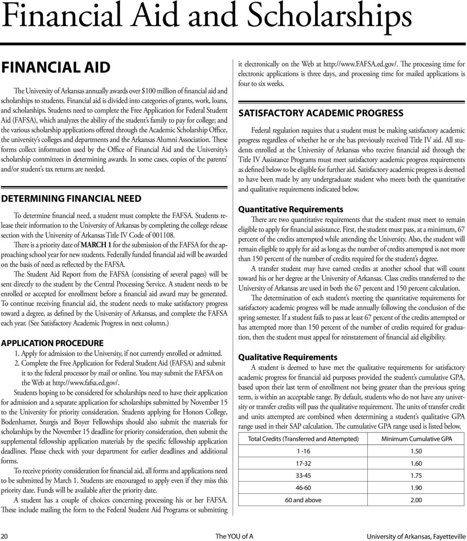 Financial Aid And Scholarships Pdf