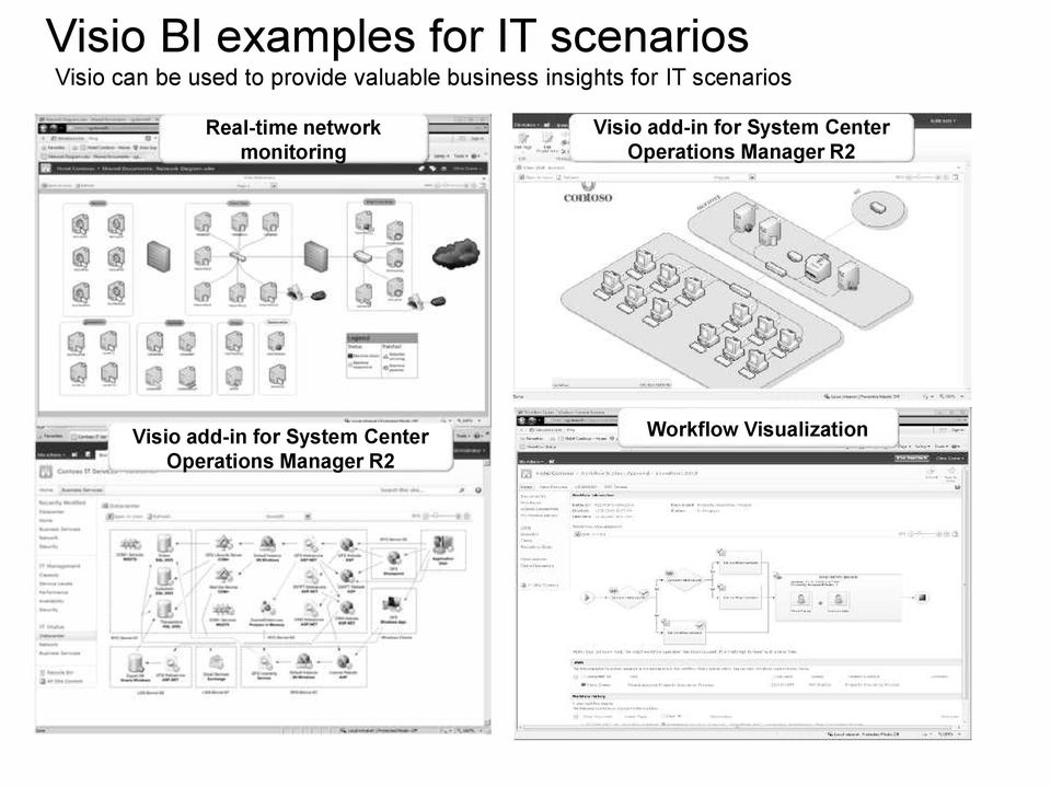 monitoring Visio add-in for System Center Operations Manager R2