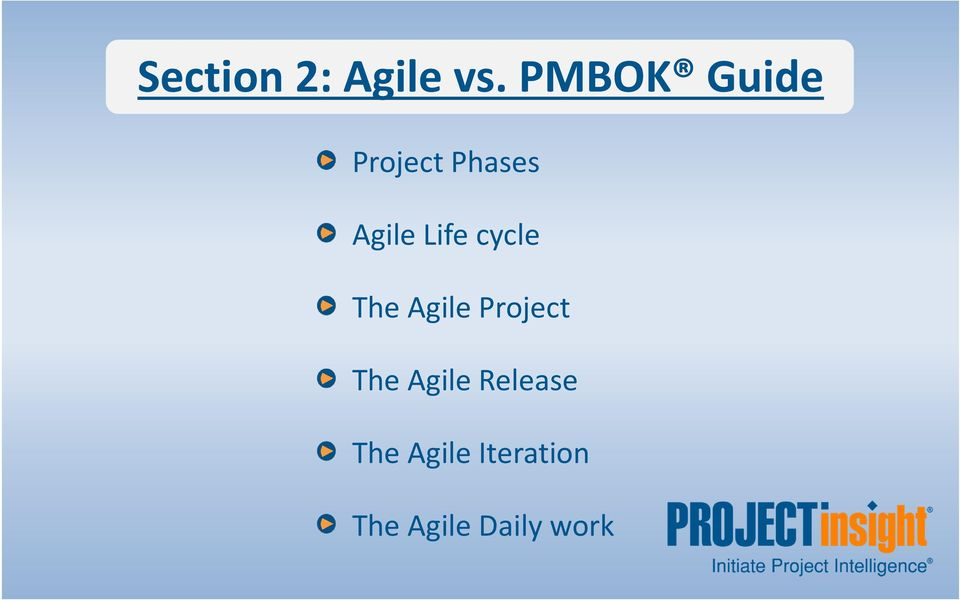 Life cycle The Agile Project The
