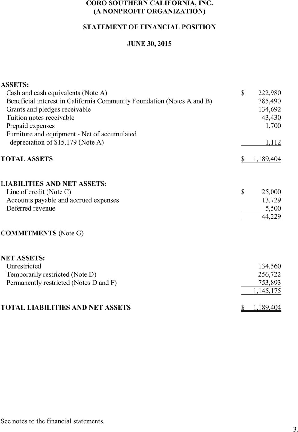 LIABILITIES AND NET ASSETS: Line of credit (Note C) $ 25,000 Accounts payable and accrued expenses 13,729 Deferred revenue 5,500 44,229 COMMITMENTS (Note G) NET ASSETS: Unrestricted