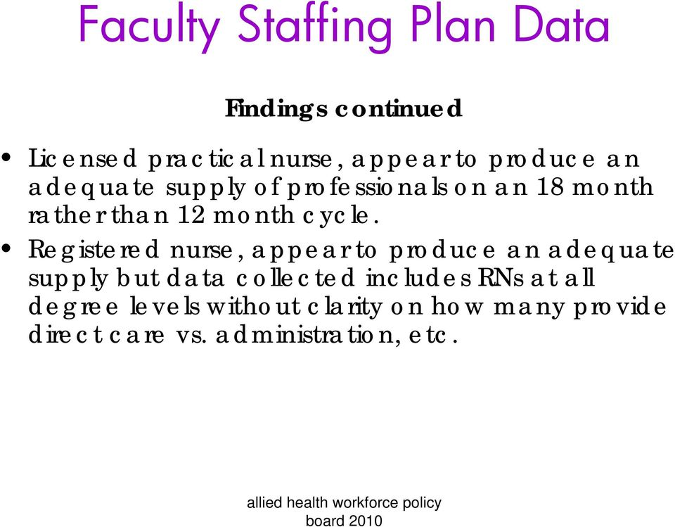 Registered nurse, appear to produce an adequate supply but data collected includes RNs