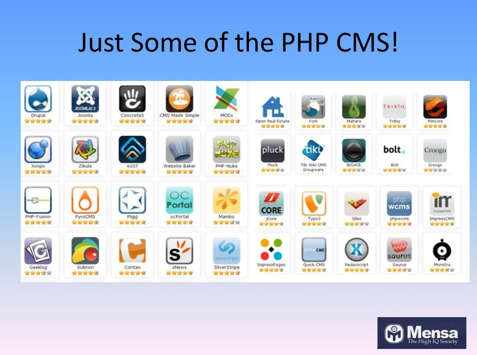 PHP CMS!