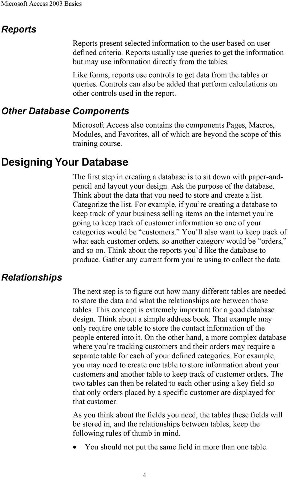 Other Database Components Designing Your Database Microsoft Access also contains the components Pages, Macros, Modules, and Favorites, all of which are beyond the scope of this training course.