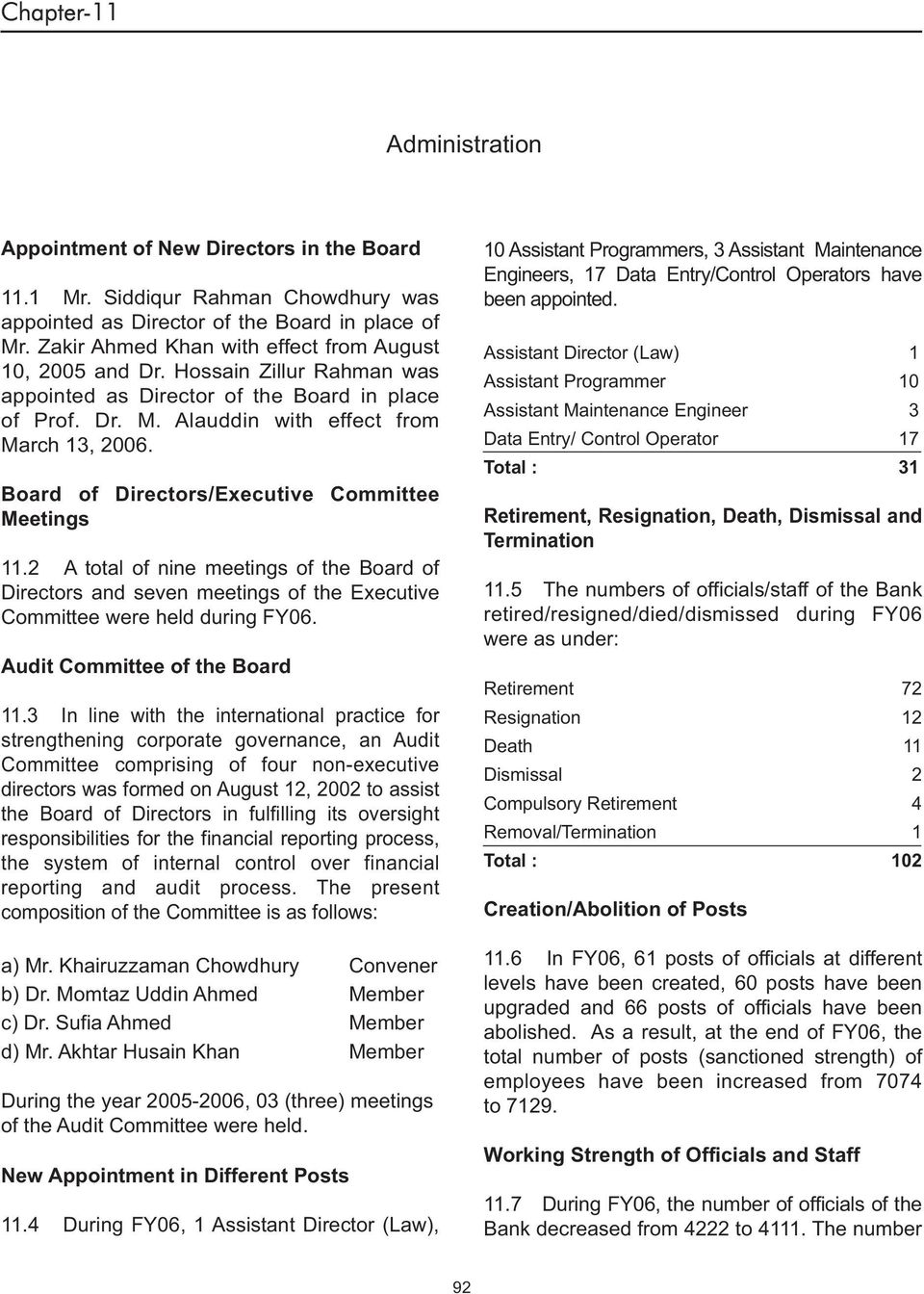 Administration  Chapter-11  Appointment of New Directors in