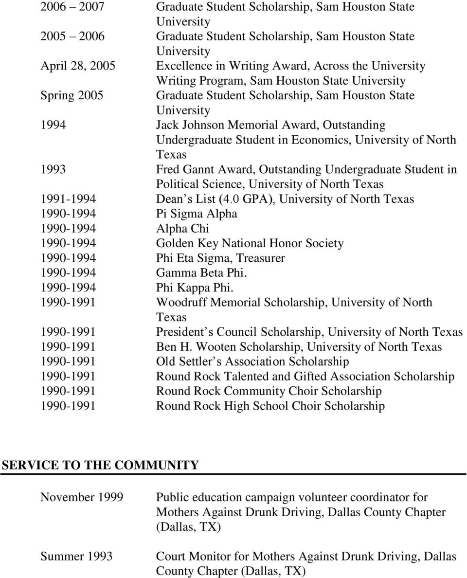 Undergraduate Student in Political Science, of North Texas 1991-1994 Dean s List (4.