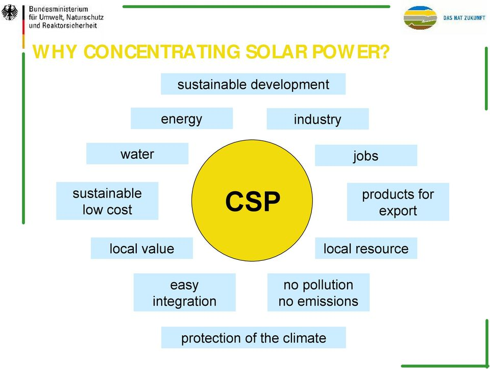 sustainable low cost CSP products for export local