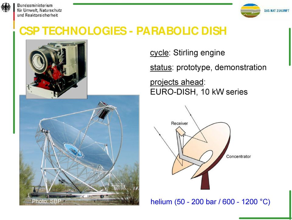 demonstration projects ahead: EURO-DISH, 10