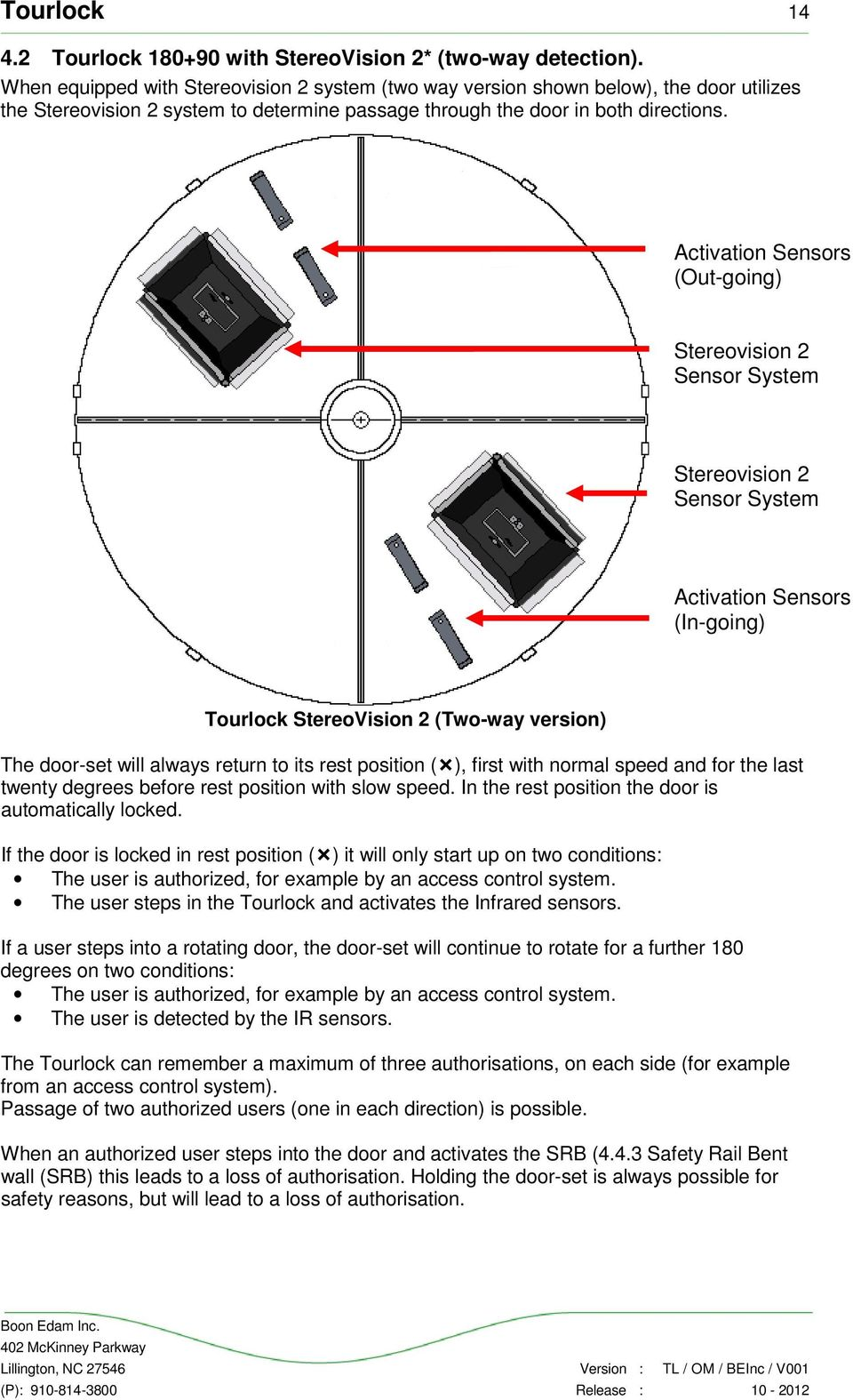 Tourlock Operation And Maintenance Manual Pdf I M506 Wiring Diagram Activation Sensors Out Going Stereovision 2 Sensor System 15 O M