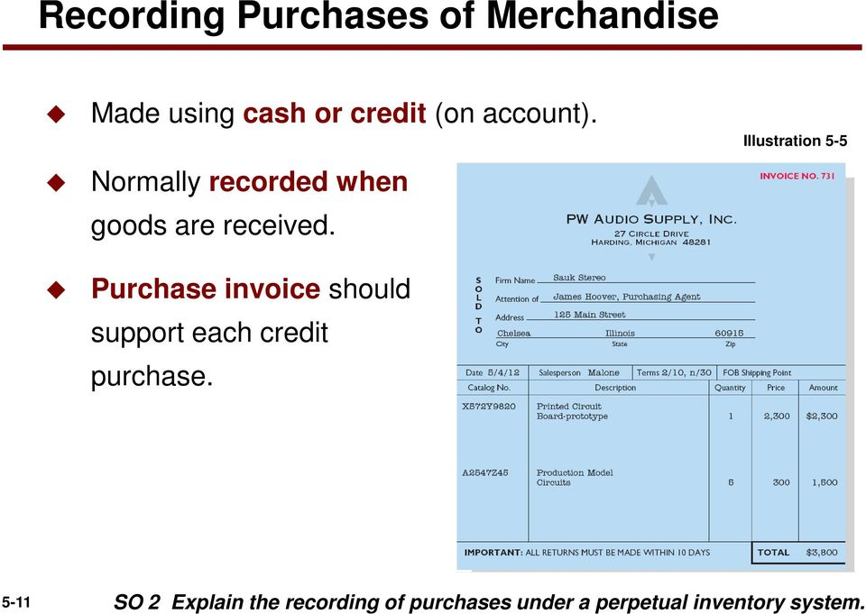 Purchase invoice should support each credit purchase.