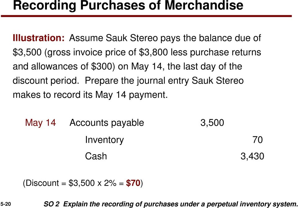 Prepare the journal entry Sauk Stereo makes to record its May 14 payment.