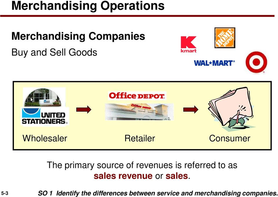 revenues is referred to as sales revenue or sales.