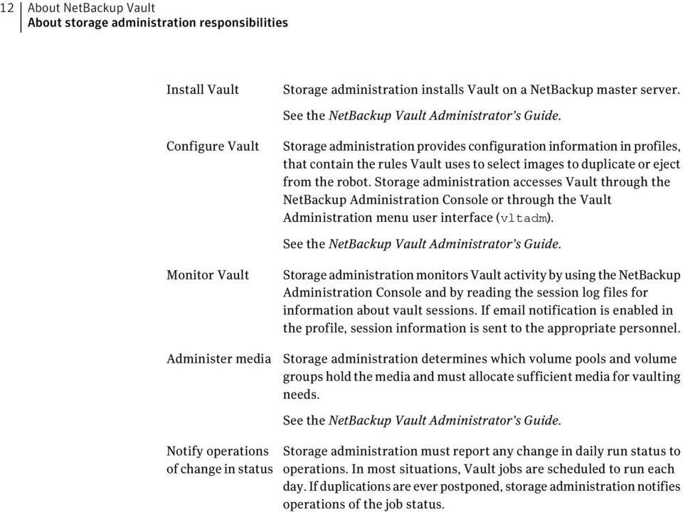 Storage administration accesses Vault through the NetBackup Administration Console or through the Vault Administration menu user interface (vltadm). See the NetBackup Vault Administrator s Guide.