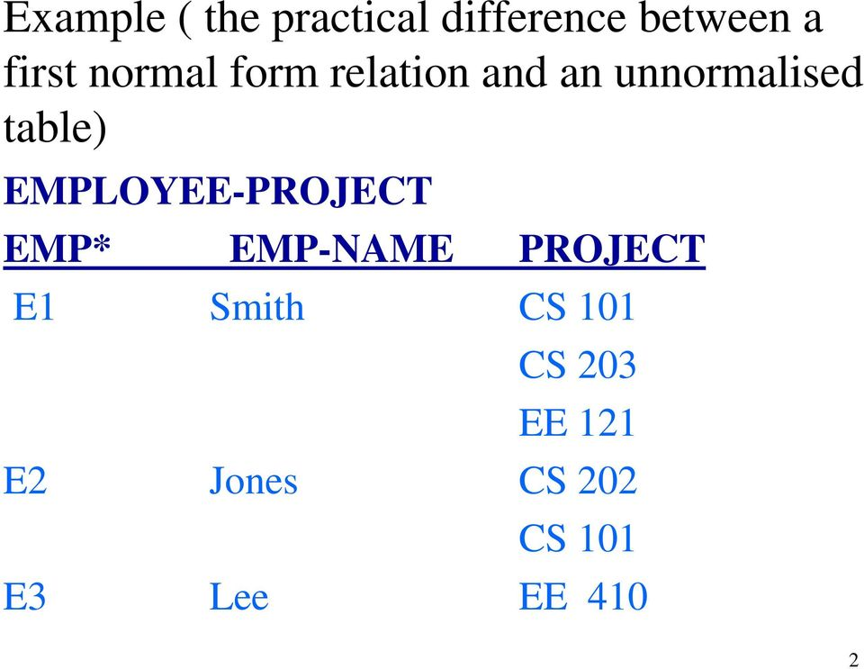 EMPLOYEE-PROJECT EMP* EMP-NAME PROJECT E1 Smith CS