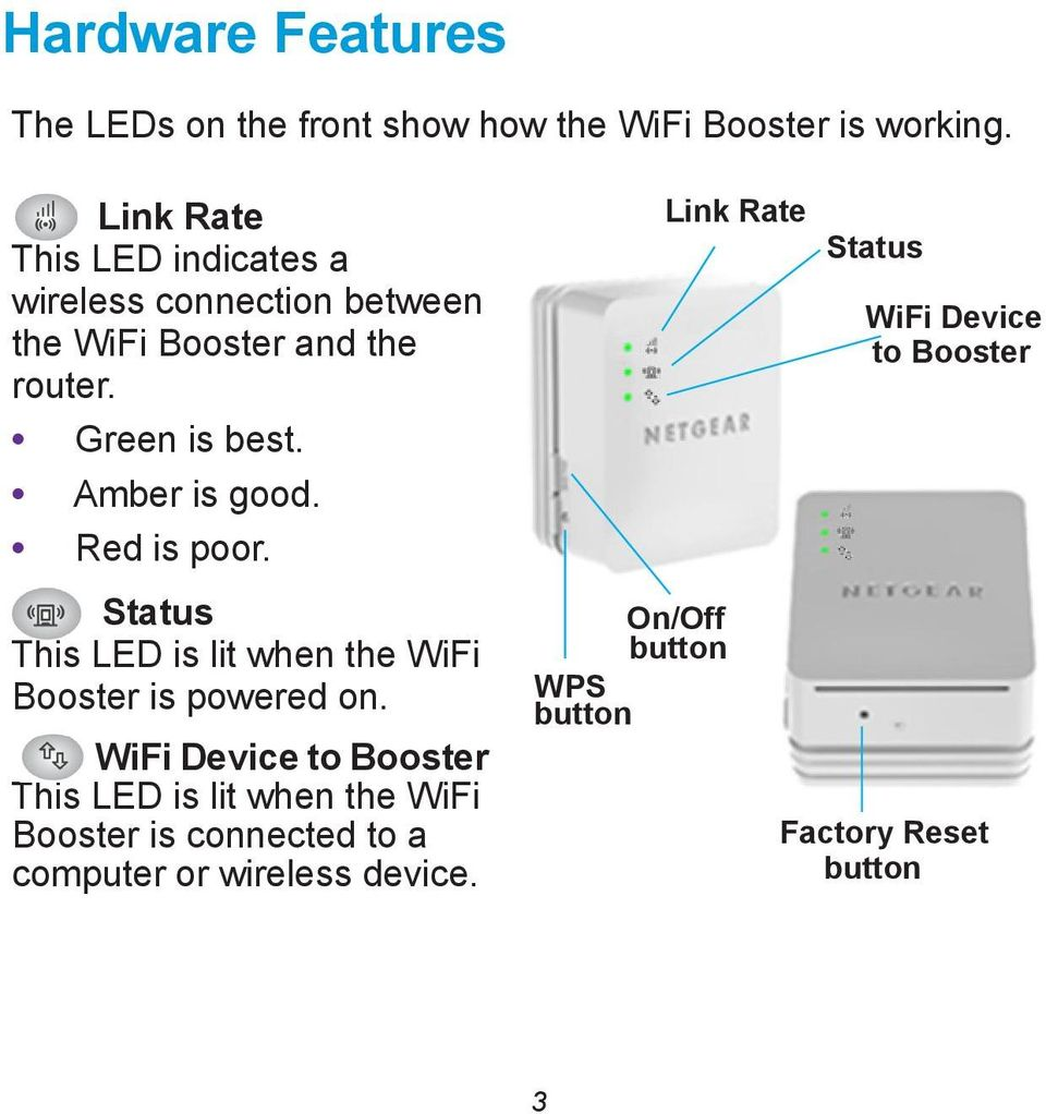 WiFi Booster for Mobile WN1000RP Installation Guide  Extended