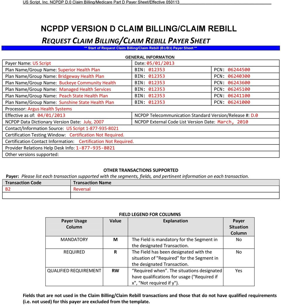 REQUEST CLAIM BILLING/CLAIM REBILL PAYER SHEET ** Start of Request