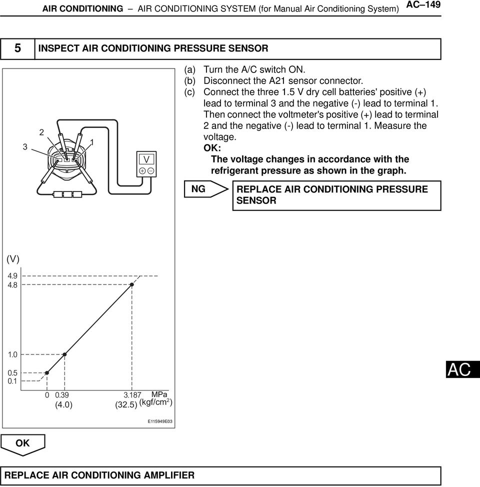 Mazda 3 Service Manual: Refrigerant Pressure Sensor Inspection Manual Air Conditioner