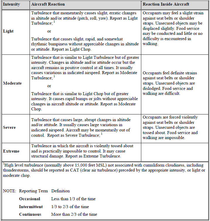 OUTLINE SHEET ATMOSPHERIC STRUCTURE - PDF