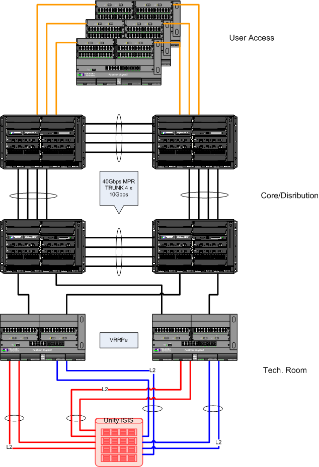 Network Requirements for ISIS and Interplay Production - PDF