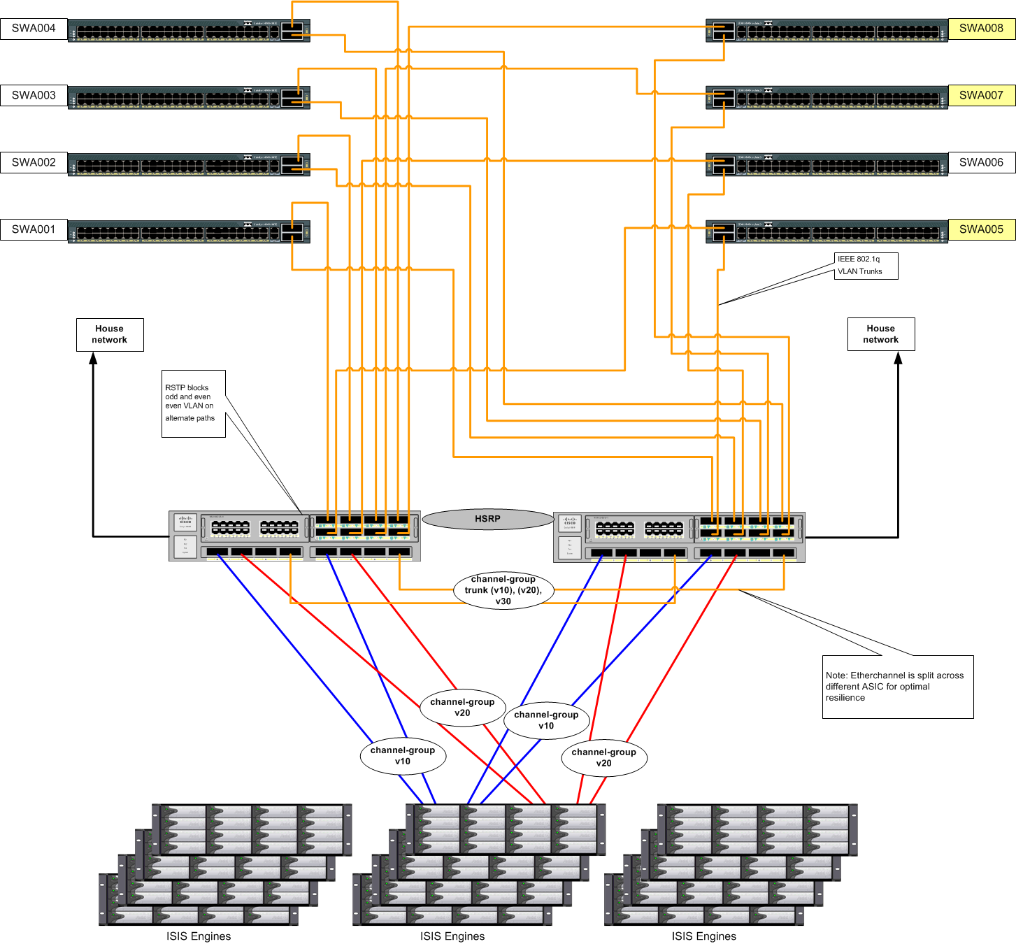 Network Requirements For Isis And Interplay Production Pdf Oxca Keu 300 Usb Cat 5 Extender 2 Port Kvm W Local Console 300m 508 4900m Example2 Reference Architecture This Example Shows Extension Of