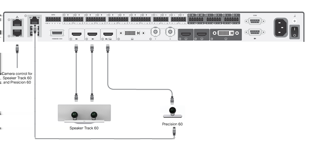 this document describes how to install and configure speaker track rh docplayer net cisco c40 user guide cisco codec c40 user guide