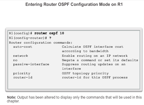 Chapter 6 Ospf Open Shortest Path First Routing Switching Pdf