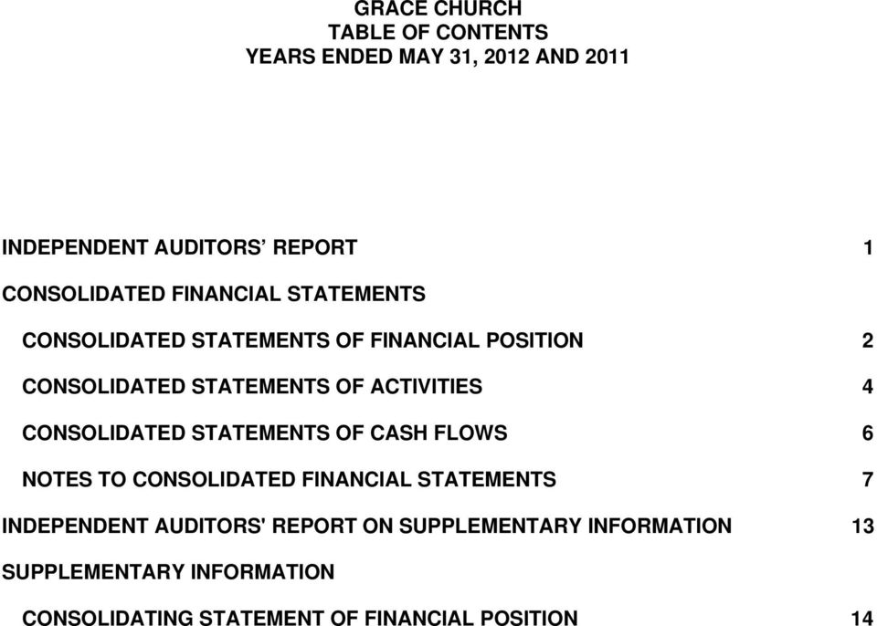 CONSOLIDATED STATEMENTS OF CASH FLOWS 6 NOTES TO CONSOLIDATED FINANCIAL STATEMENTS 7 INDEPENDENT