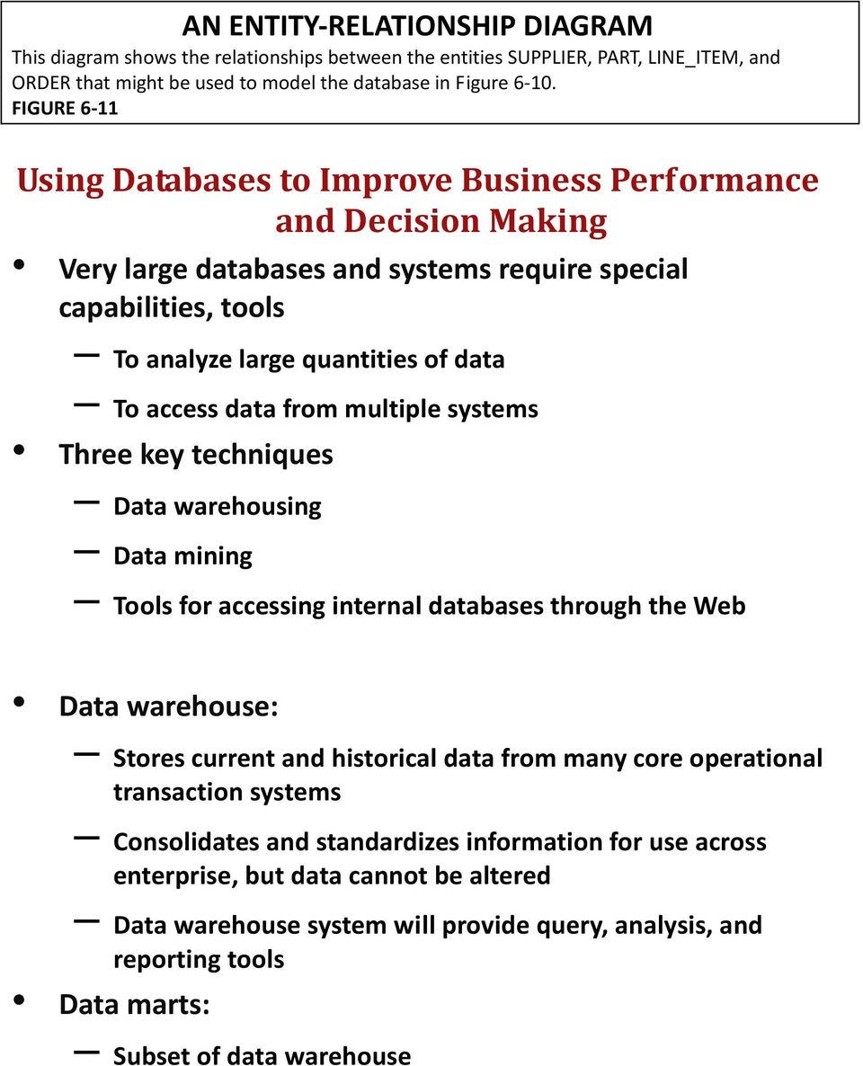 from multiple systems Three key techniques Data warehousing Data mining Tools for accessing internal databases through the Web Data warehouse: Stores current and historical data from many core
