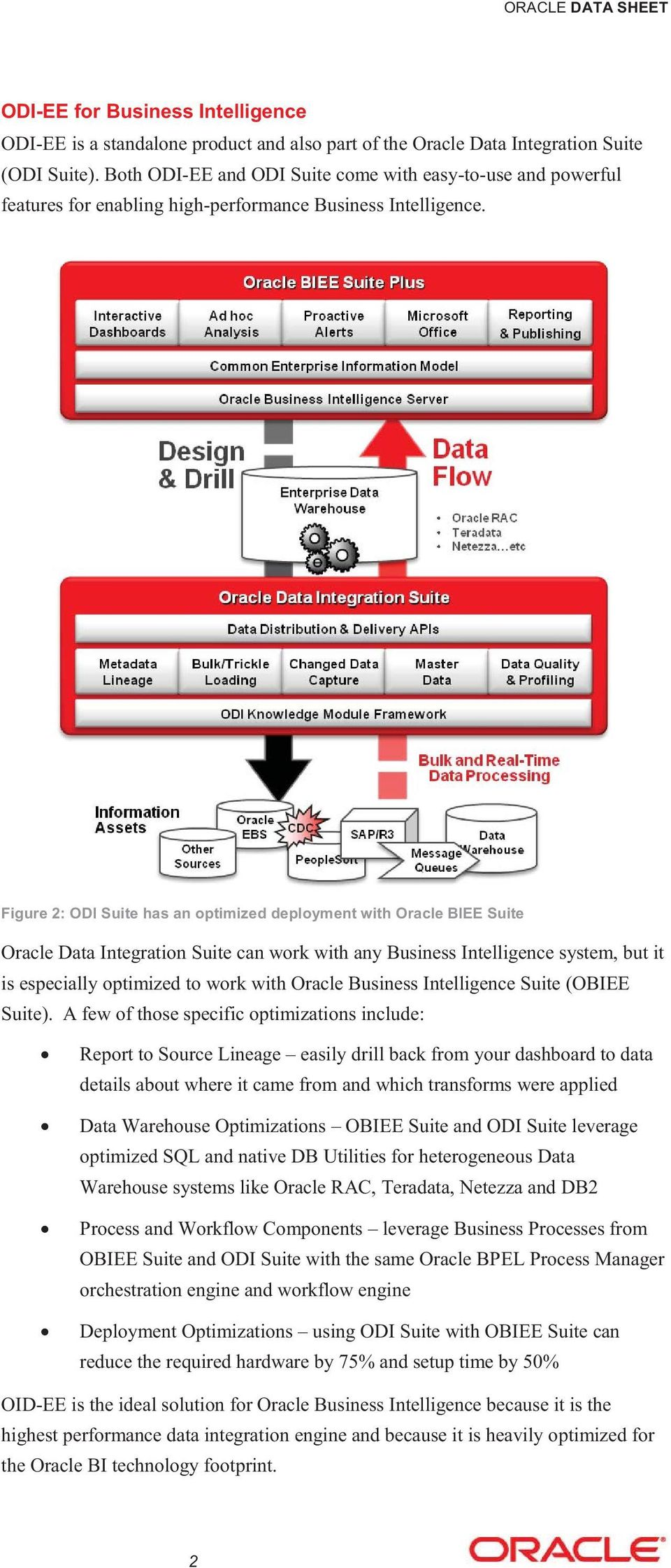 Figure 2: ODI Suite has an optimized deployment with Oracle BIEE Suite Oracle Data Integration Suite can work with any Business Intelligence system, but it is especially optimized to work with Oracle